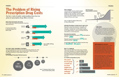 Infographic layout for quartly pharmaceutical magazine, Elements.